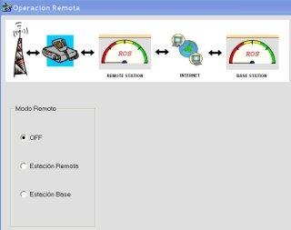 Figura 8-Control remoto del ROS