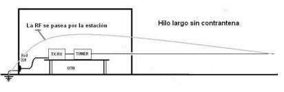 Figura 2 - HiloLargo sin contrantena