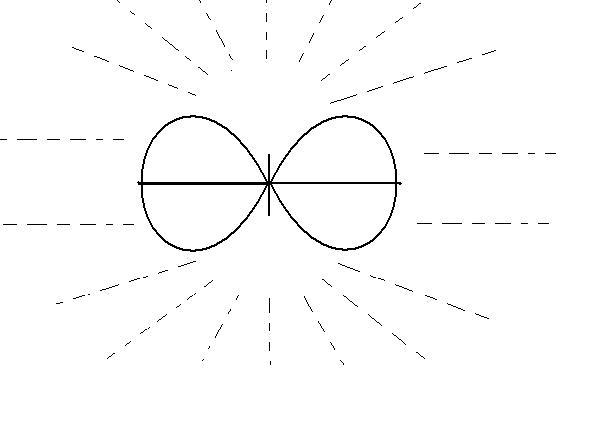 Fig. 1a RuidoUniforme en Dipolo de media onda