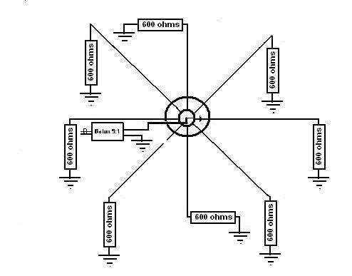 Figura 11 - Antenas Beverage conmutables en 8 direcciones