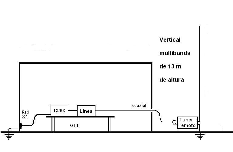 Figura 5 - Vertical de 13 metros