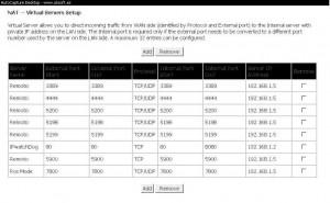 Configuración Puertos del Router